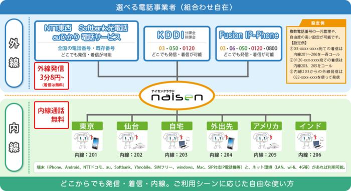 naisen_image.png